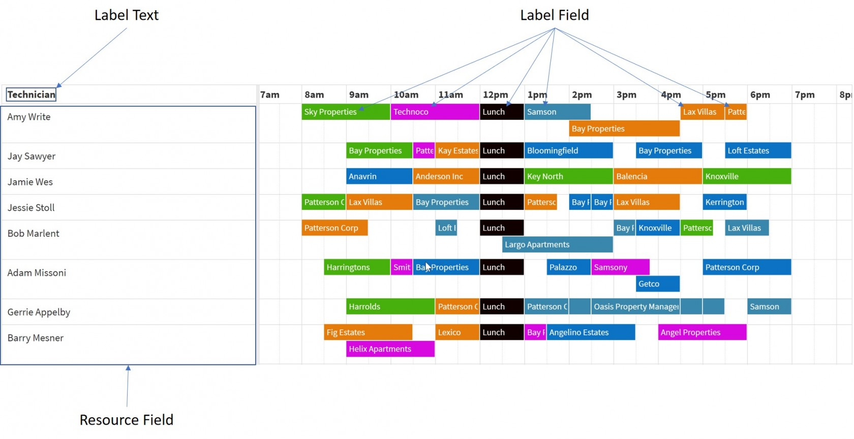 3ugResource-Labels.jpg